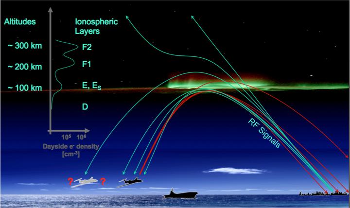 radio signals ionosphere.jpg