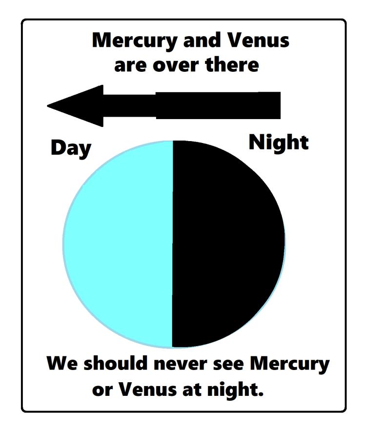 mercury venus fact cropt 2