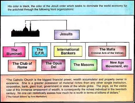 jesuit chart