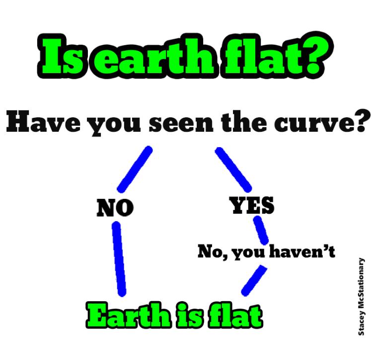 is earth flat
