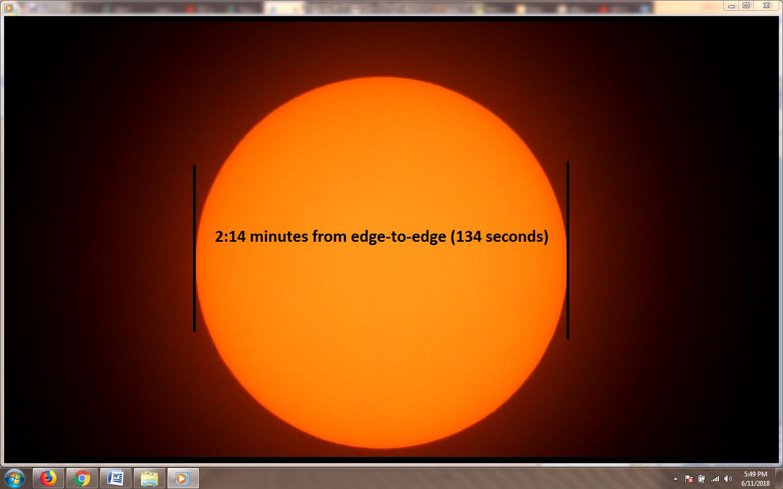 sun speed flat earth.jpg