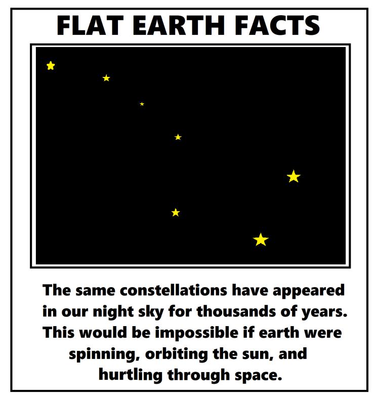 constellations crop