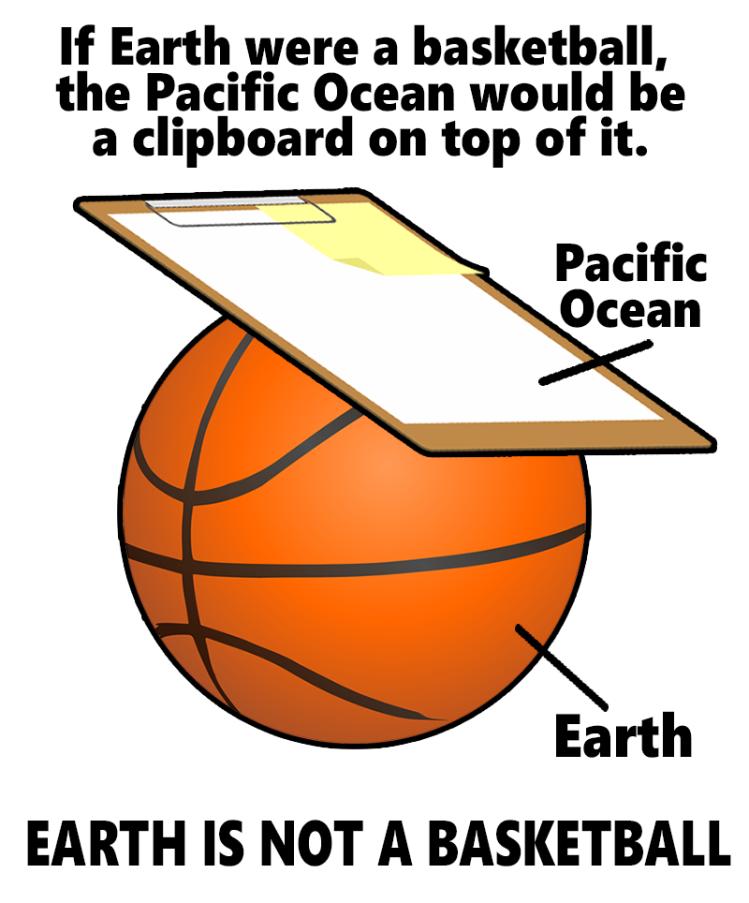 basketball earth pacific ocean clipboard 2