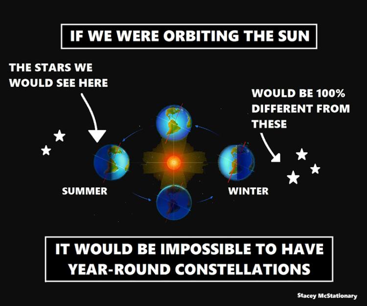 earth_orbit_flat_stars_if