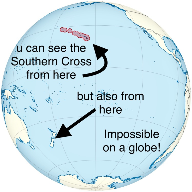 southern cross hawaii.jpg