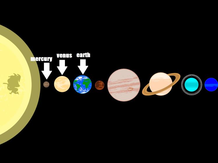 graphic solar system meme 2