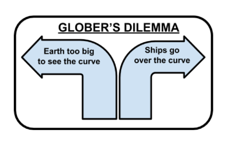 globers dilemma_FLAT_EARTH
