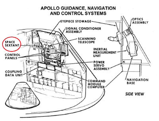 flat_earth_apollo star navigation