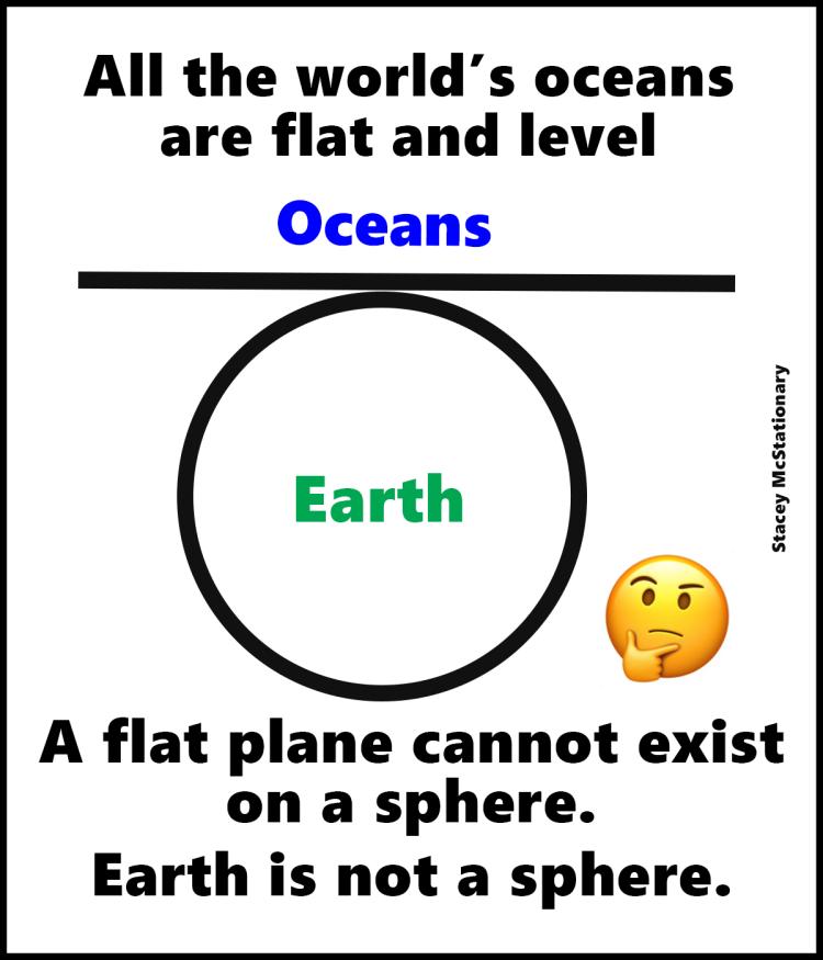 earth oceans sphere